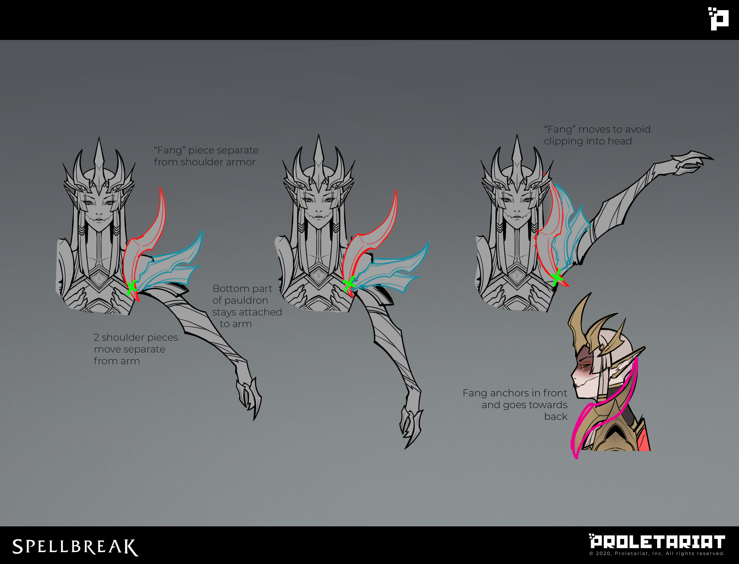 Breakdown for armor pieces for 3D/Rigging/Animation