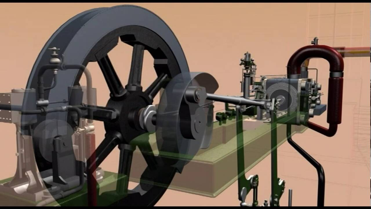 Coal to Cloth - Animation of a Compound Steam Engine