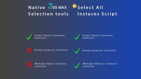 Select All Instances 3dsMax