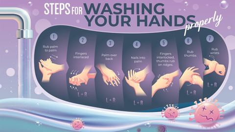 Washing Hands Infographic