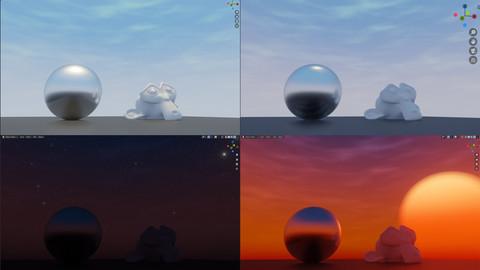 Free sky environment shading for Blender