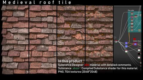 Medieval creepy roof tile