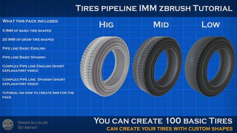 🏍️  Tire Pipeline with IMM brushes in Zbrush
