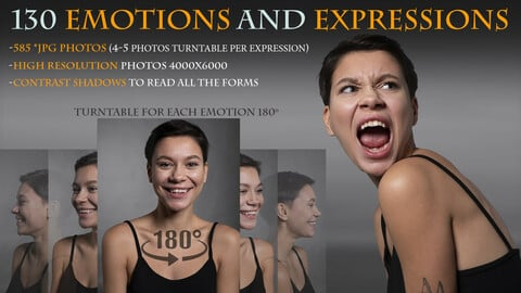 Facial expressions and emotions. 180° turntables