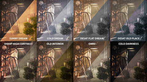 Photoshop, After Effects and Lightroom Presets for Artists