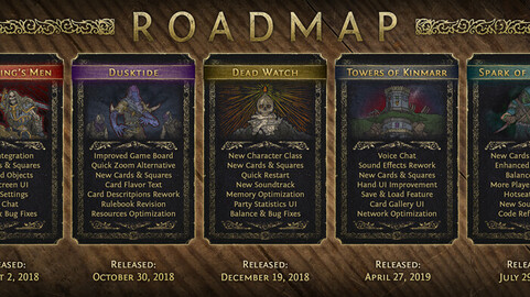 Game Roadmap Template