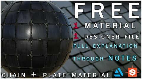 Free - 4K PBR Chain Plate Material + SBS Substance Designer File with notes/tutorial