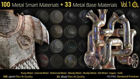 100 Metal Smart Materials-spsm+33.sbsar-Base materials-Substance Painter-Substance Designer