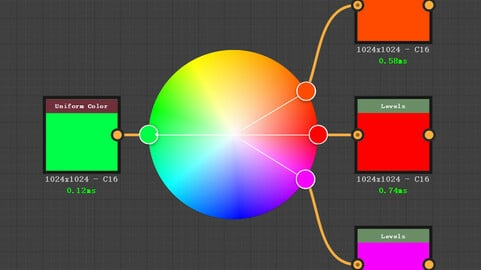 Analogous & Complementary color node in Substance Designer