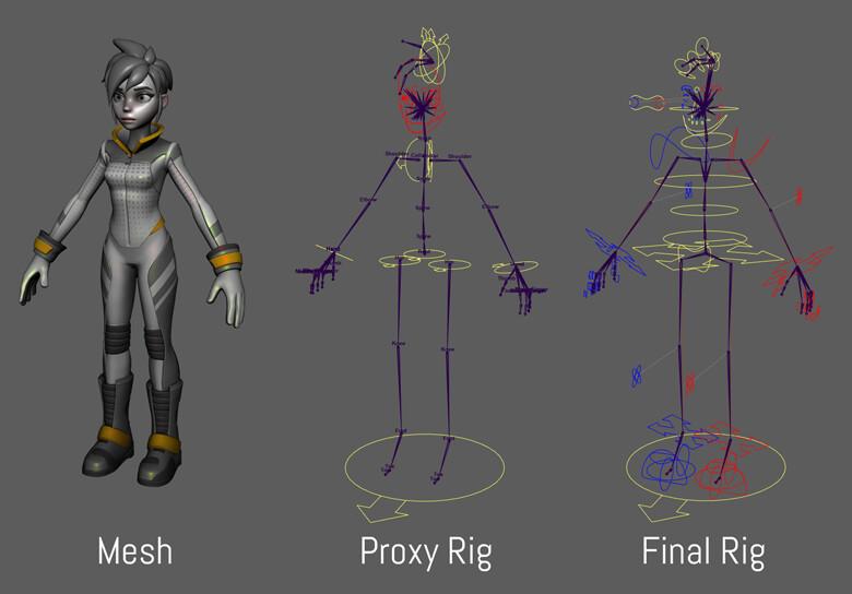 ArtStation - Space Ape Games - Maya Auto Rig