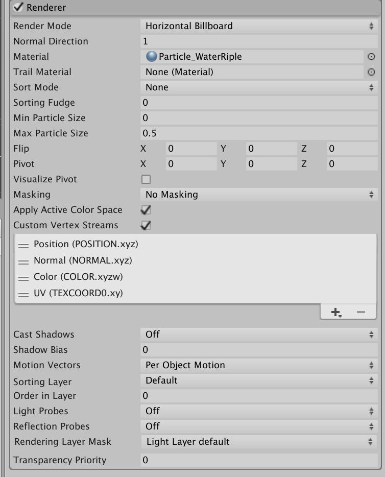 ArtStation - Matthew Murchison - Code free interactive water!