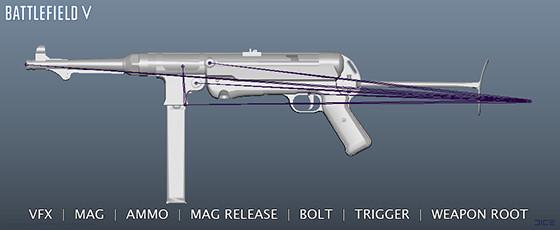 ArtStation - EA DICE - Animating weapons for Battlefield V